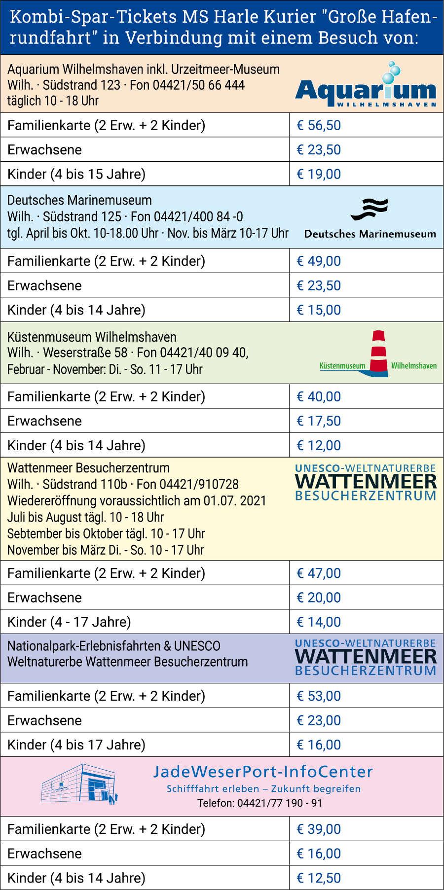 Reederei Warrings - Kombiticket